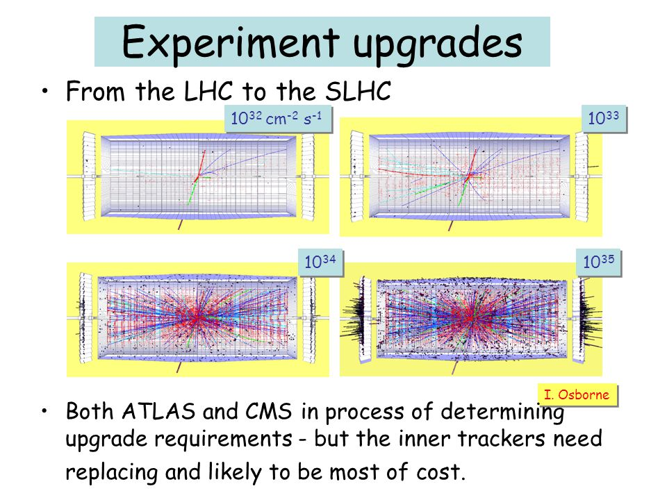 ATLAS  Background rates very uncertain (factor ~5x)  Need LHC experience  Effect of slim quads.