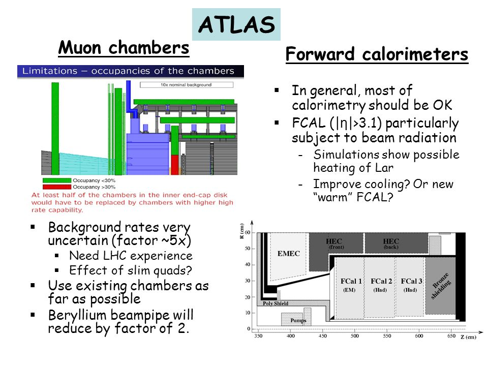 ATLAS  Background rates very uncertain (factor ~5x)  Need LHC experience  Effect of slim quads?  Use existing chambers as far as possible  Beryll