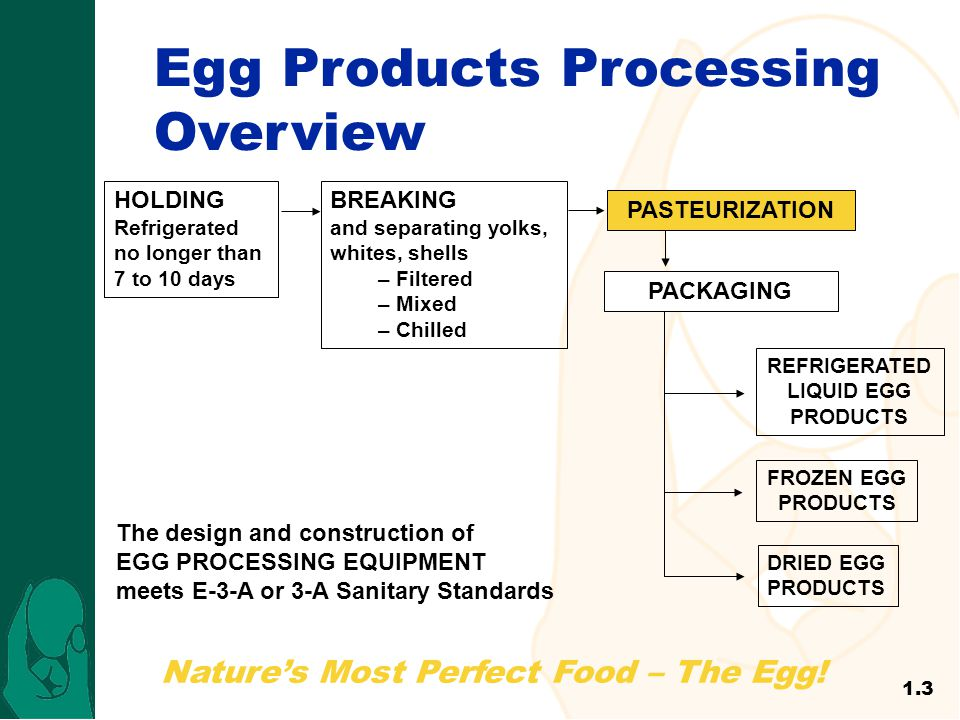 Nature's Most Perfect Food – The Egg! The design and construction of EGG PROCESSING EQUIPMENT meets E-3-A or 3-A Sanitary Standards HOLDING Refrigerat