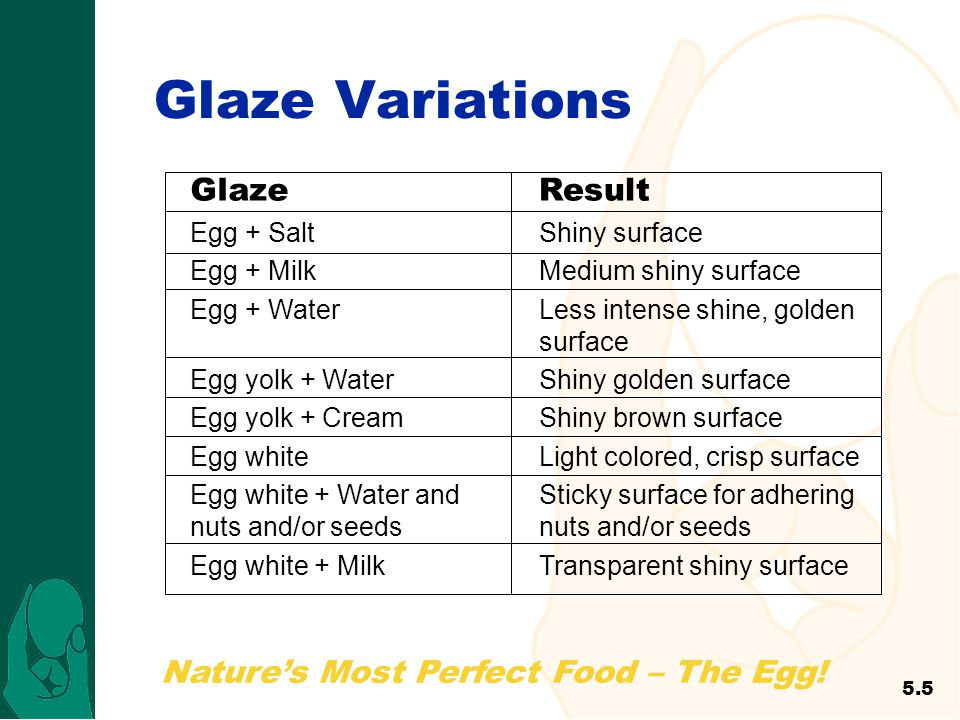 Nature's Most Perfect Food – The Egg! Glaze Variations Glaze Egg + Salt Egg + Milk Egg + Water Egg yolk + Water Egg yolk + Cream Egg white Egg white +