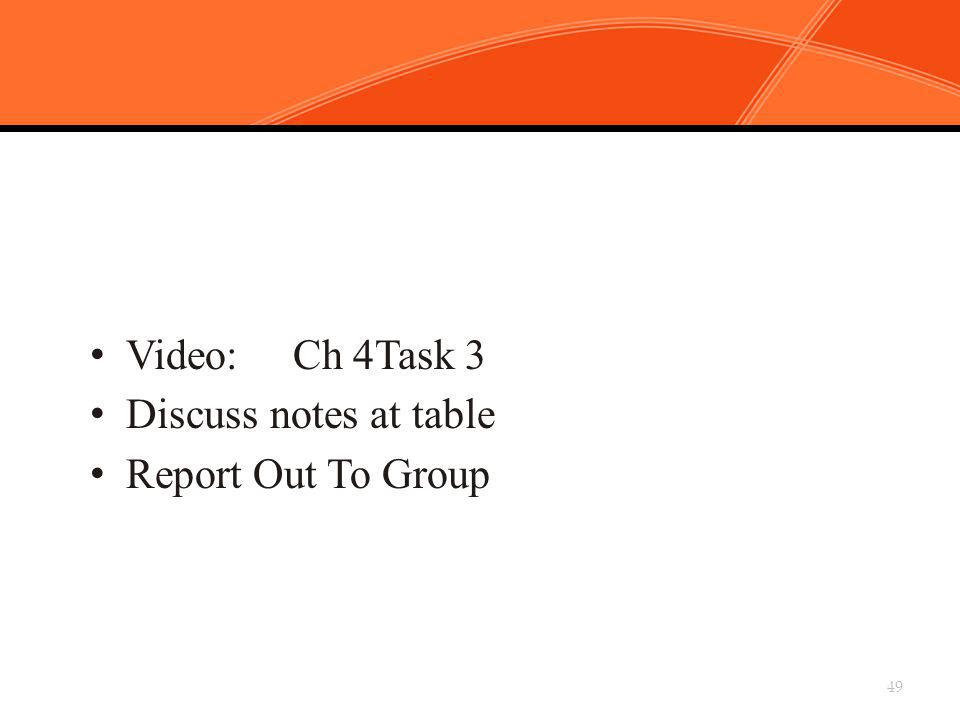 Chapter 4, Task 3: Prepare Lessons to Communicate Your Expectations Video: Ch 4Task 3 Discuss notes at table Report Out To Group 49