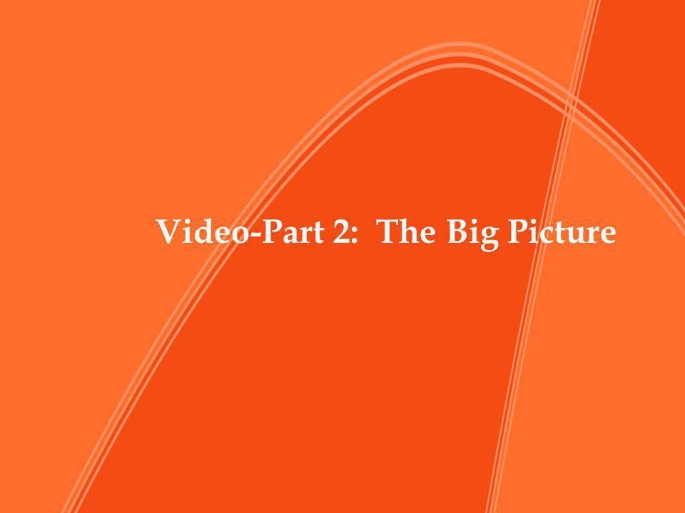 Overall organization of the book—see Table of Contents 8 Video-Part 2: The Big Picture