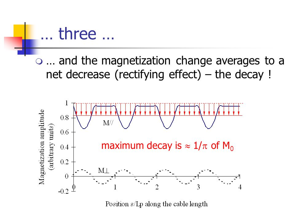… three …  … and the magnetization change averages to a net decrease (rectifying effect) – the decay .