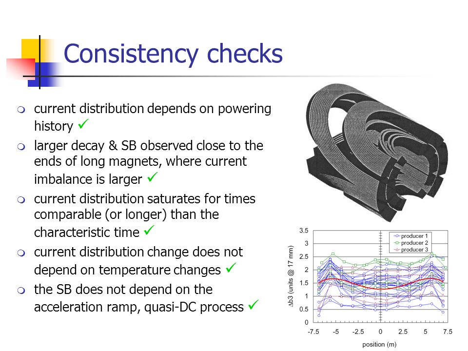 Consistency checks  current distribution depends on powering history  larger decay & SB observed close to the ends of long magnets, where current imbalance is larger  current distribution saturates for times comparable (or longer) than the characteristic time  current distribution change does not depend on temperature changes  the SB does not depend on the acceleration ramp, quasi-DC process