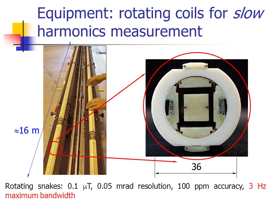 Equipment: rotating coils for slow harmonics measurement  16 m 36 Rotating snakes: 0.1  T, 0.05 mrad resolution, 100 ppm accuracy, 3 Hz maximum bandwidth
