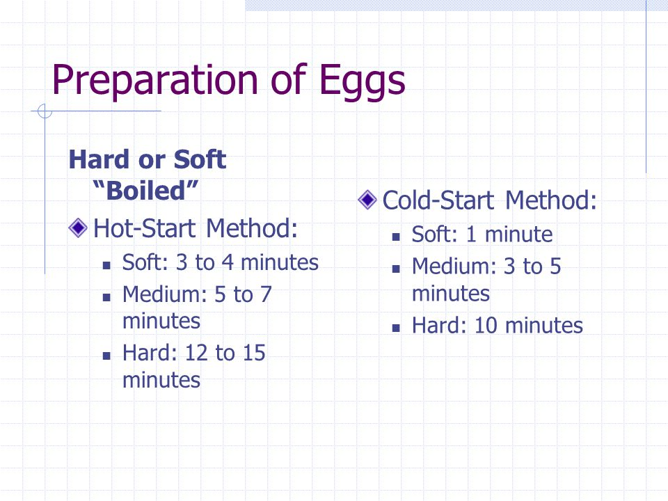 "Preparation of Eggs Hard or Soft ""Boiled"" Hot-Start Method: Soft: 3 to 4 minutes Medium: 5 to 7 minutes Hard: 12 to 15 minutes Cold-Start Method: Soft"