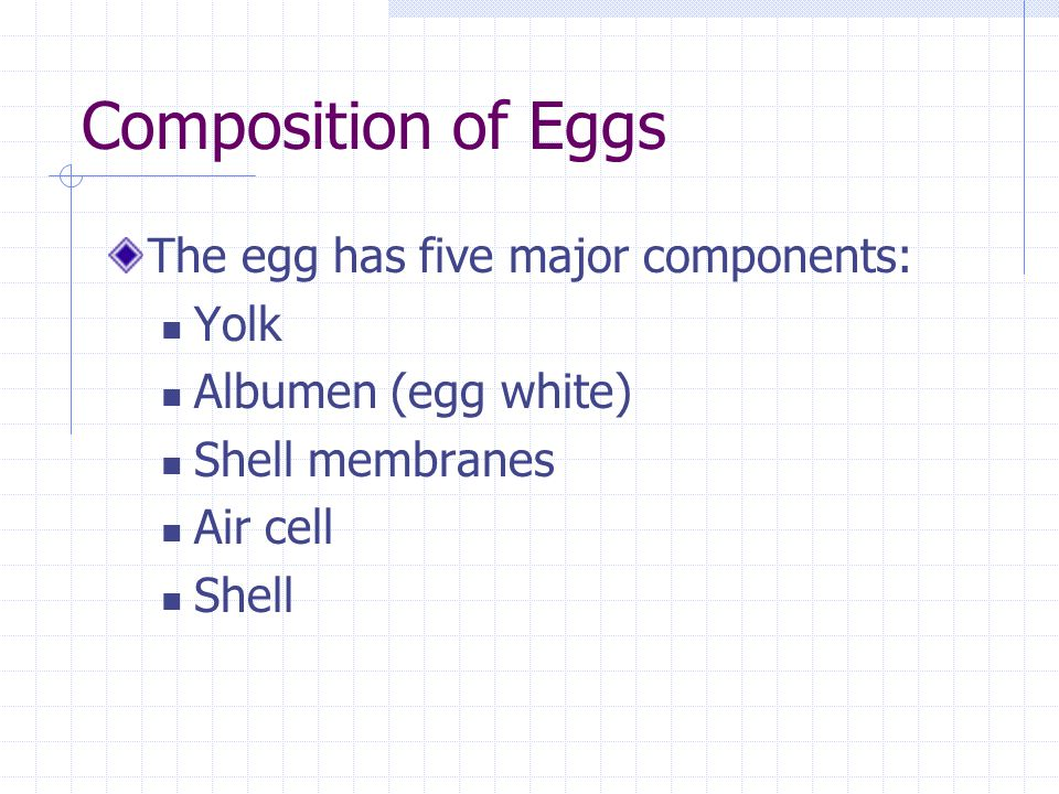 Composition of Eggs The egg has five major components: Yolk Albumen (egg white) Shell membranes Air cell Shell
