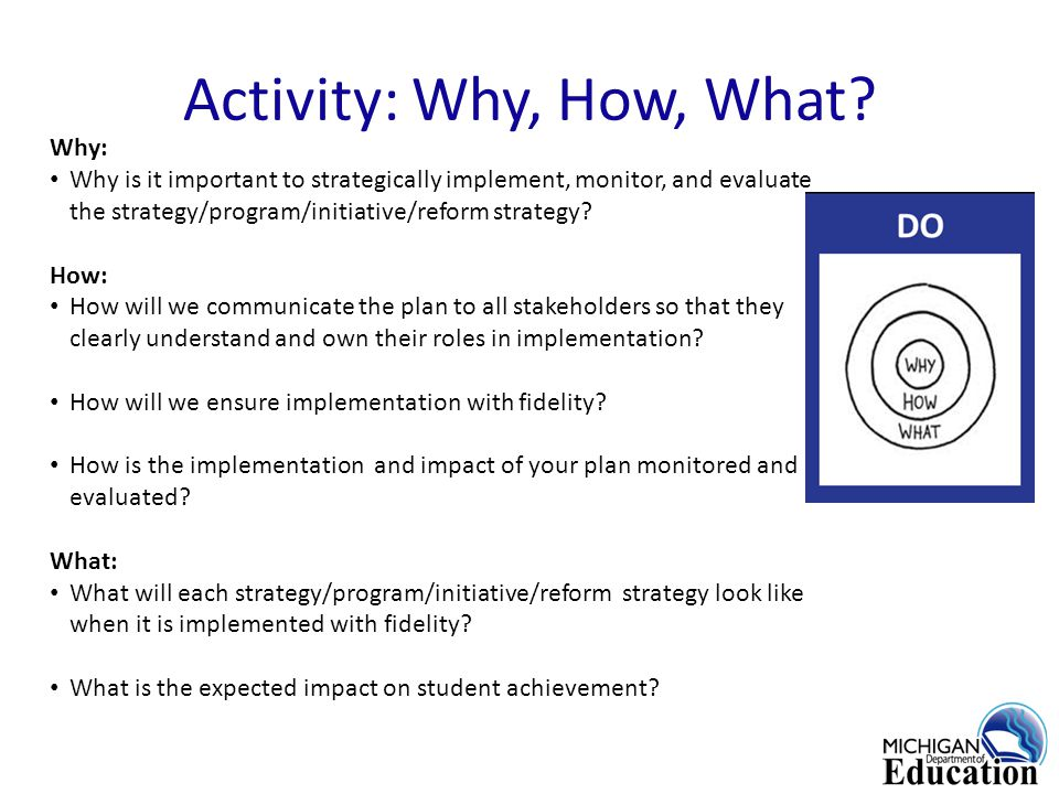 Where is program evaluation in the Continuous Improvement Process?