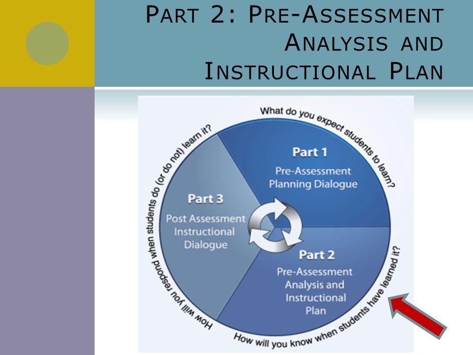 P ART 2: P RE -A SSESSMENT A NALYSIS AND I NSTRUCTIONAL P LAN