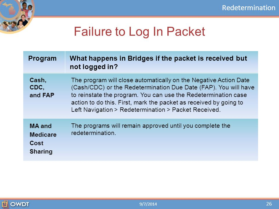 Redetermination Failure to Log In Packet ProgramWhat happens in Bridges if the packet is received but not logged in? Cash, CDC, and FAP The program wi