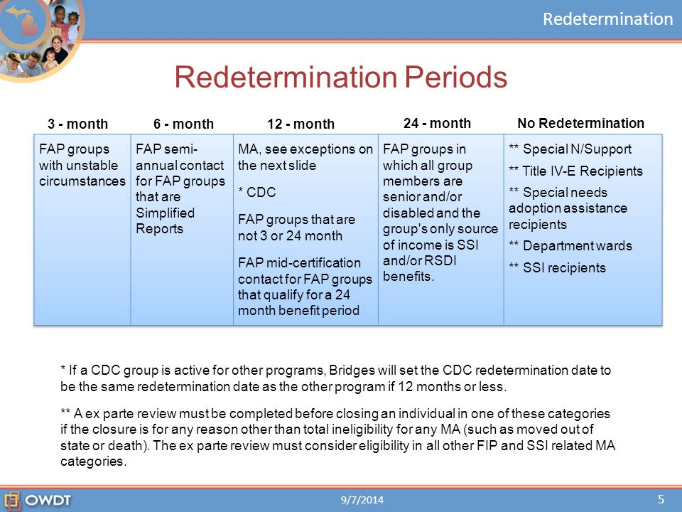 Redetermination Redetermination Periods * If a CDC group is active for other programs, Bridges will set the CDC redetermination date to be the same re