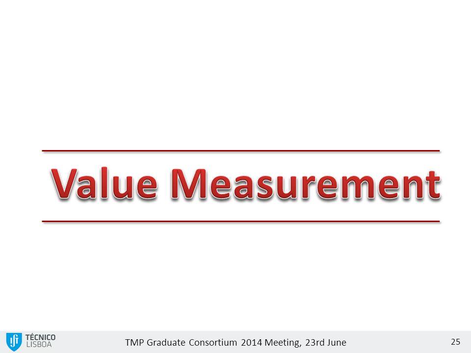 TMP Graduate Consortium 2014 Meeting, 23rd June 25