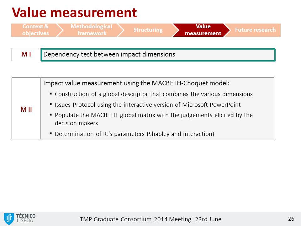 TMP Graduate Consortium 2014 Meeting, 23rd June Dependency test between impact dimensions 26 M I Context & objectives Methodological framework Structu