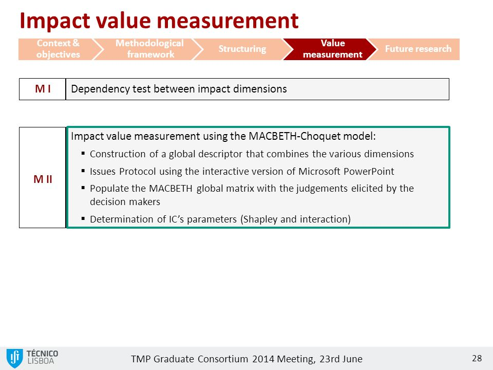 TMP Graduate Consortium 2014 Meeting, 23rd June 28 Dependency test between impact dimensions Impact value measurement using the MACBETH-Choquet model: