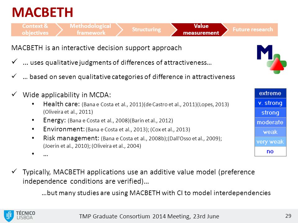TMP Graduate Consortium 2014 Meeting, 23rd June 29 MACBETH is an interactive decision support approach … uses qualitative judgments of differences of attractiveness… … based on seven qualitative categories of difference in attractiveness Wide applicability in MCDA: Health care: (Bana e Costa et al., 2011)(de Castro et al., 2011)(Lopes, 2013) (Oliveira et al., 2011) Energy: (Bana e Costa et al., 2008)(Barin et al., 2012) Environment: (Bana e Costa et al., 2013); (Cox et al., 2013) Risk management: (Bana e Costa et al., 2008b);(Dall Osso et al., 2009); (Joerin et al., 2010); (Oliveira et al., 2004) … Context & objectives Methodological framework Structuring Value measurement Future research MACBETH Typically, MACBETH applications use an additive value model (preference independence conditions are verified)… …but many studies are using MACBETH with CI to model interdependencies