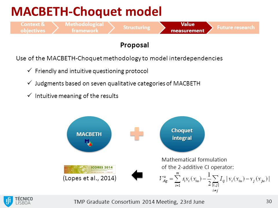 TMP Graduate Consortium 2014 Meeting, 23rd June 30 Proposal Use of the MACBETH-Choquet methodology to model interdependencies Friendly and intuitive q