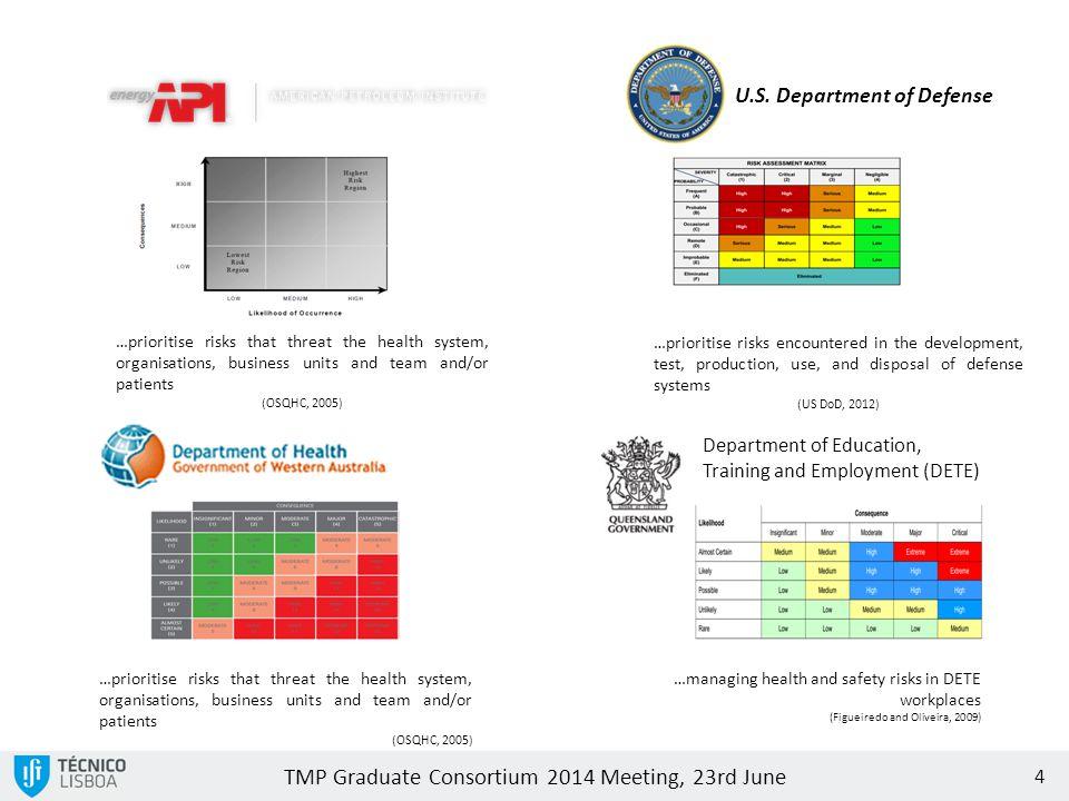 TMP Graduate Consortium 2014 Meeting, 23rd June 4 U.S.