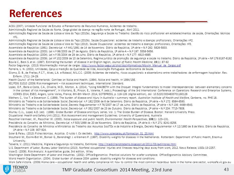 TMP Graduate Consortium 2014 Meeting, 23rd June 43 ACSS (2007).