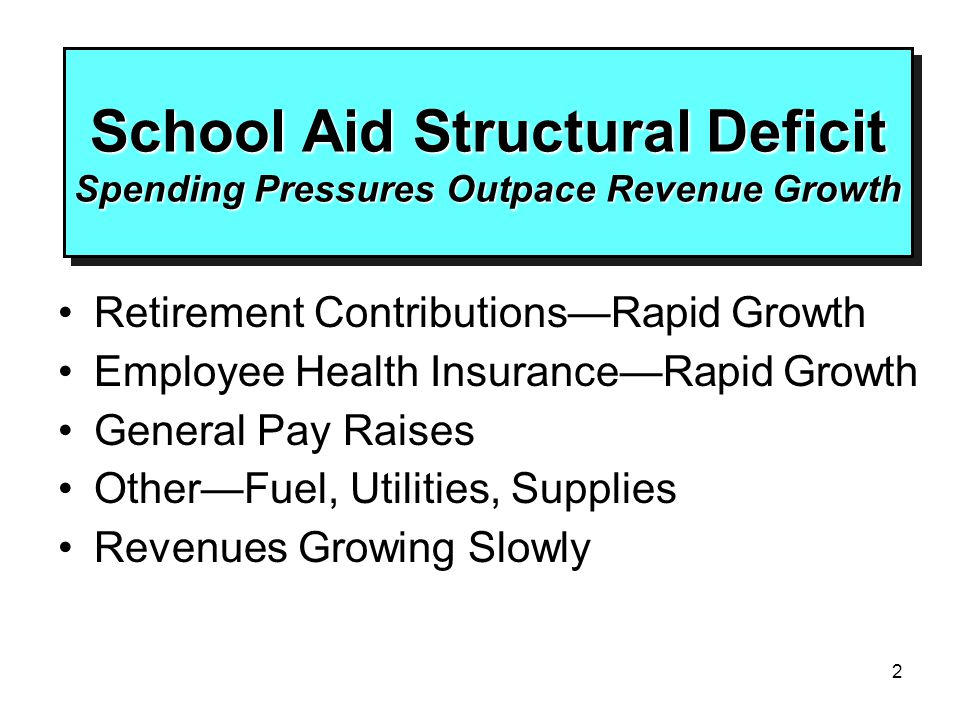 2 School Aid Structural Deficit Spending Pressures Outpace Revenue Growth Retirement Contributions—Rapid Growth Employee Health Insurance—Rapid Growth