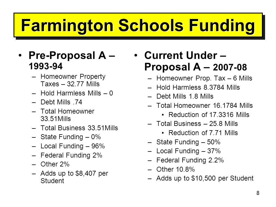 8 Farmington Schools Funding Pre-Proposal A – 1993-94 –Homeowner Property Taxes – 32.77 Mills –Hold Harmless Mills – 0 –Debt Mills.74 –Total Homeowner