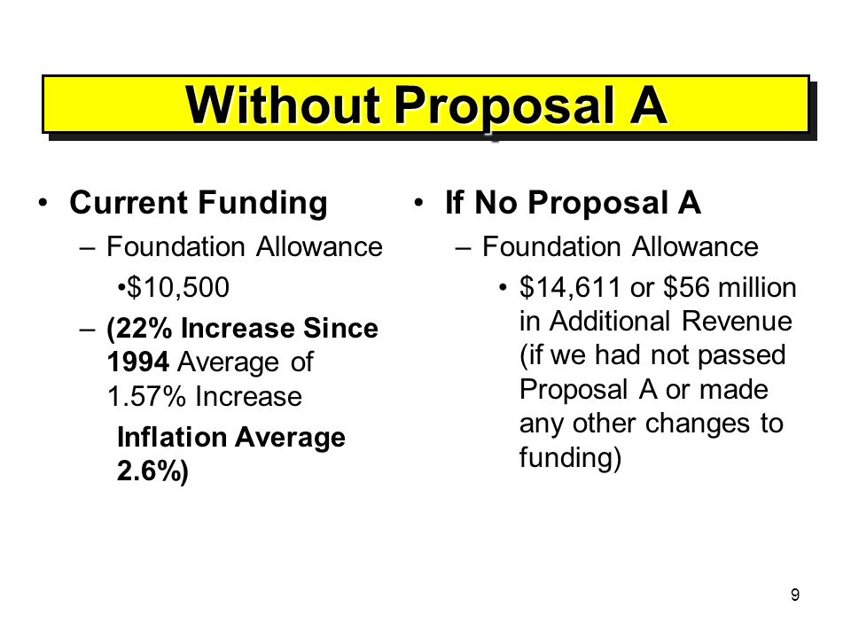 9 Without Proposal A Current Funding –Foundation Allowance $10,500 –(22% Increase Since 1994 Average of 1.57% Increase Inflation Average 2.6%) If No Proposal A –Foundation Allowance $14,611 or $56 million in Additional Revenue (if we had not passed Proposal A or made any other changes to funding)