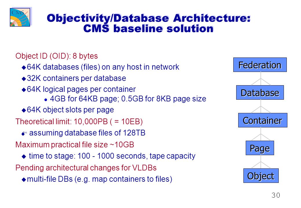 30 Objectivity/Database Architecture: CMS baseline solution Object ID (OID): 8 bytes u u 64K databases (files) on any host in network u u 32K containers per database u u 64K logical pages per container 4GB for 64KB page; 0.5GB for 8KB page size u u 64K object slots per page Theoretical limit: 10,000PB ( = 10EB)   assuming database files of 128TB Maximum practical file size ~10GB u u time to stage: seconds, tape capacity Pending architectural changes for VLDBs u u multi-file DBs (e.g.
