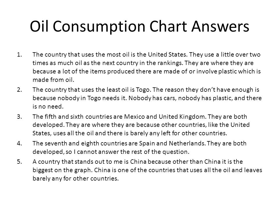 Oil Consumption Chart Answers 1.The country that uses the most oil is the United States.