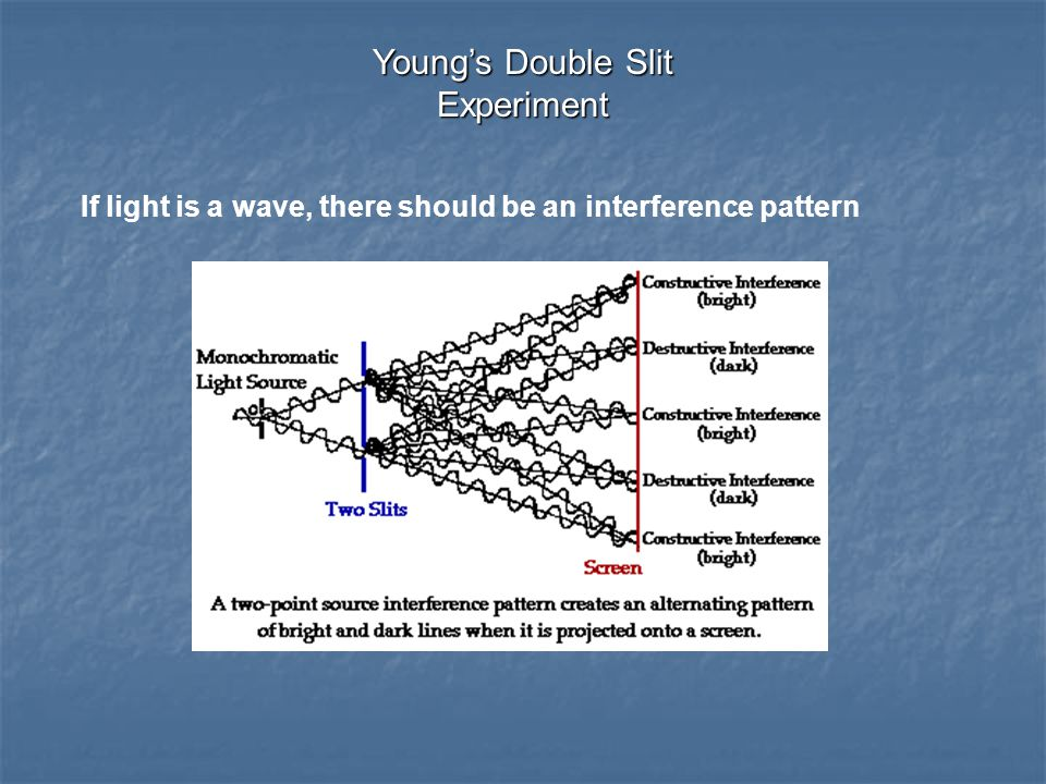 Young's Double Slit Experiment If light is a wave, there should be an interference pattern