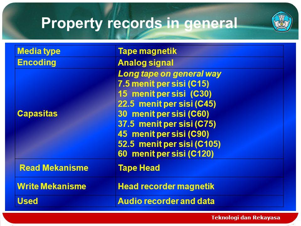 Property records in general Teknologi dan Rekayasa Media typeTape magnetik Encoding Analog signal Capasitas Long tape on general way 7.5 menit per sisi (C15) 15 menit per sisi (C30) 22.5 menit per sisi (C45) 30 menit per sisi (C60) 37.5 menit per sisi (C75) 45 menit per sisi (C90) 52.5 menit per sisi (C105) 60 menit per sisi (C120) Read MekanismeTape Head Write MekanismeHead recorder magnetik Used Audio recorder and data