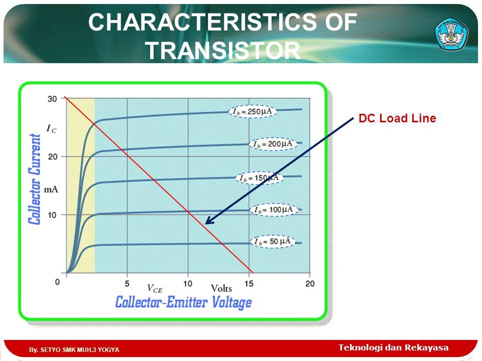 Teknologi dan Rekayasa CHARACTERISTICS OF TRANSISTOR DC Load Line By. SETYO SMK MUH.3 YOGYA