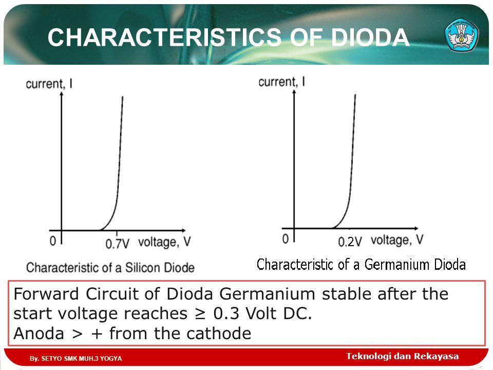 CHARACTERISTICS OF DIODA Teknologi dan Rekayasa Forward Circuit of Dioda Germanium stable after the start voltage reaches ≥ 0.3 Volt DC.