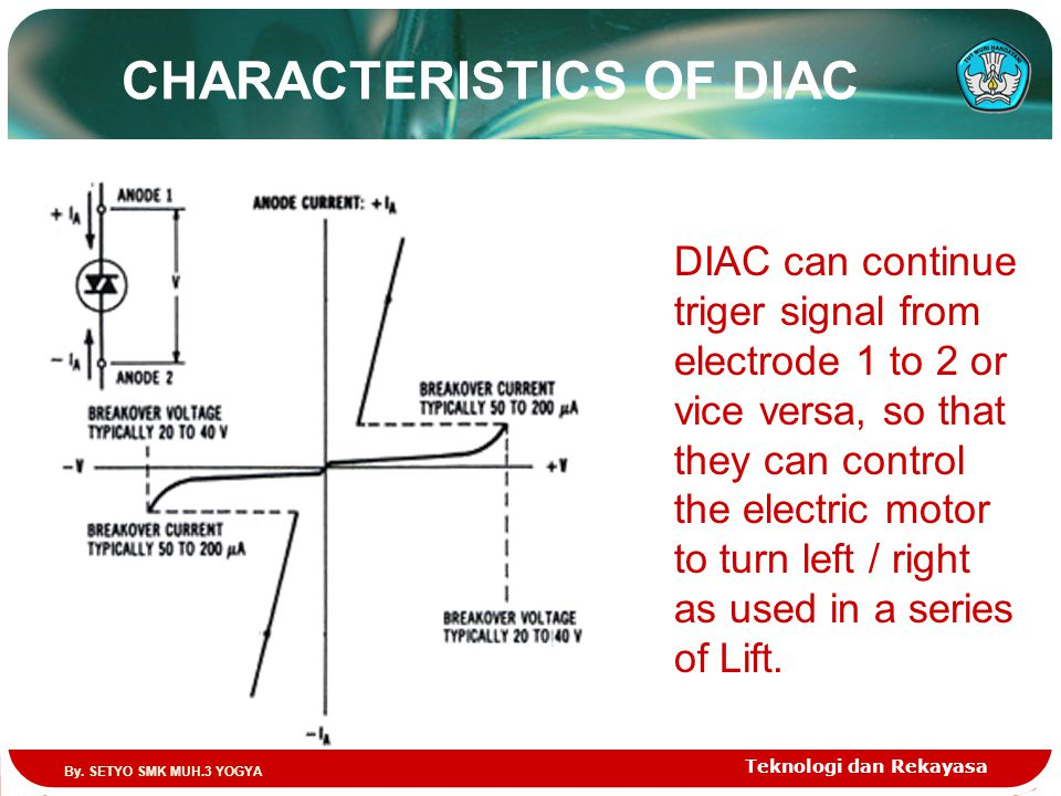 CHARACTERISTICS OF DIODA VARACTOR Teknologi dan Rekayasa CT V The value transition capasitancy the linear of change voltage in the reverse dioda, change the value capasitancy this value can change the frequency through By.
