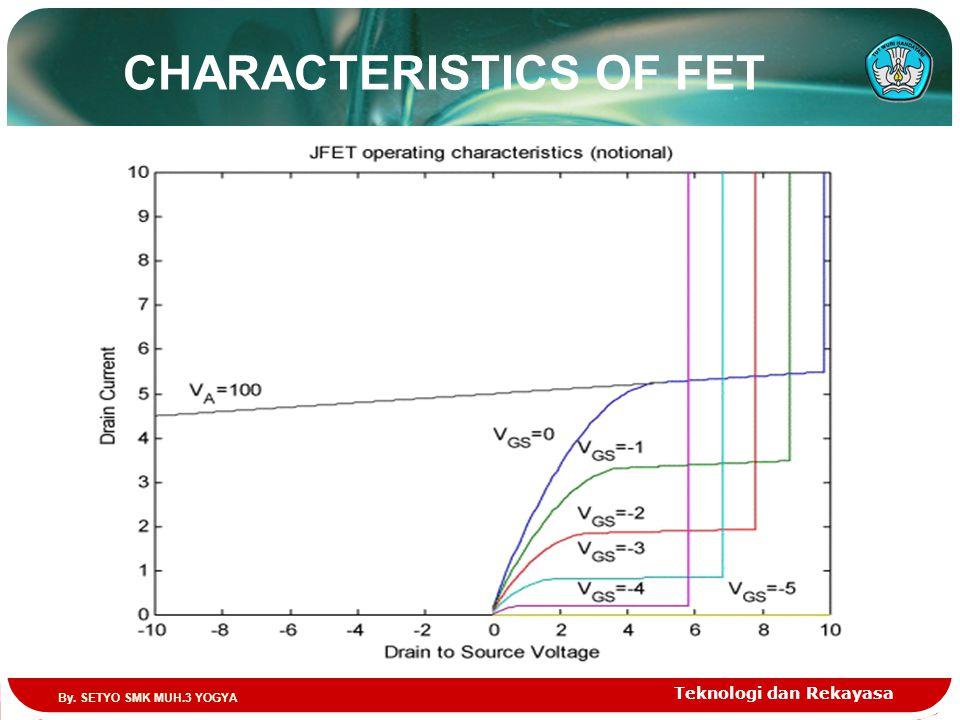 CHARACTERISTICS OF FET Teknologi dan Rekayasa By. SETYO SMK MUH.3 YOGYA