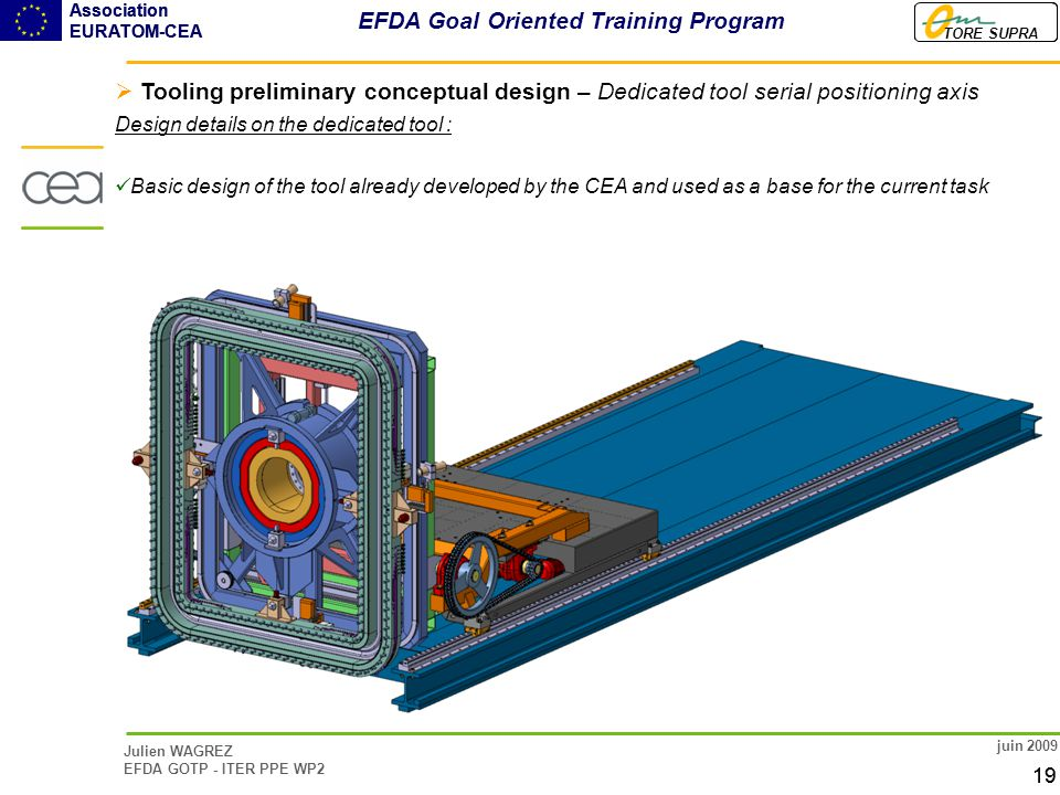 TORE SUPRA Association EURATOM-CEA 19 TORE SUPRA Association EURATOM-CEA Julien WAGREZ EFDA GOTP - ITER PPE WP2 19 juin 2009  Tooling preliminary conceptual design – Dedicated tool serial positioning axis Design details on the dedicated tool : Basic design of the tool already developed by the CEA and used as a base for the current task EFDA Goal Oriented Training Program