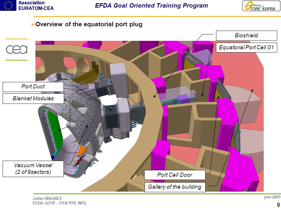 TORE SUPRA Association EURATOM-CEA 20 TORE SUPRA Association EURATOM-CEA Julien WAGREZ EFDA GOTP - ITER PPE WP2 20 juin 2009 EFDA Goal Oriented Training Program