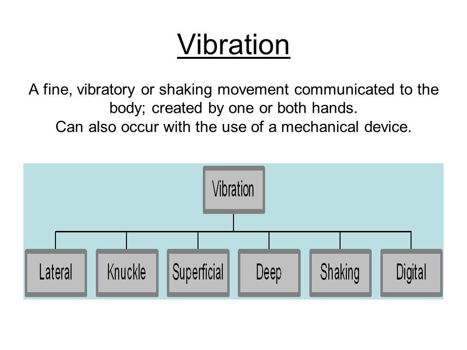 Vibration A fine, vibratory or shaking movement communicated to the body; created by one or both hands. Can also occur with the use of a mechanical de