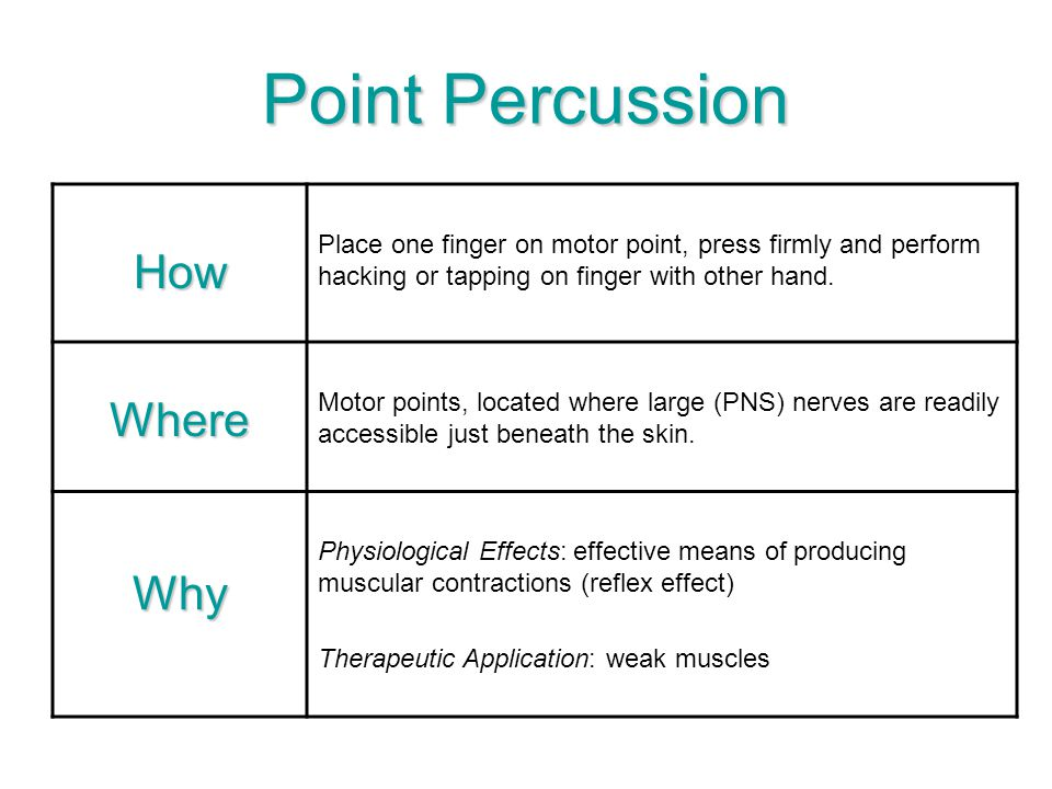 Point Percussion How Place one finger on motor point, press firmly and perform hacking or tapping on finger with other hand. Where Motor points, locat