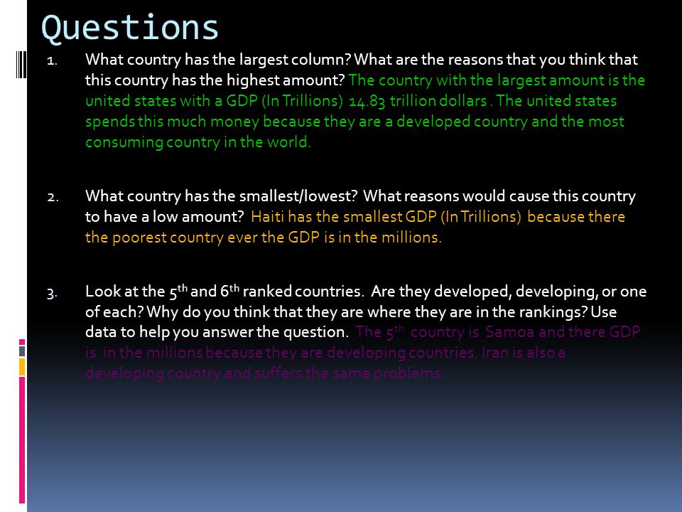 Questions 1. What country has the largest column.