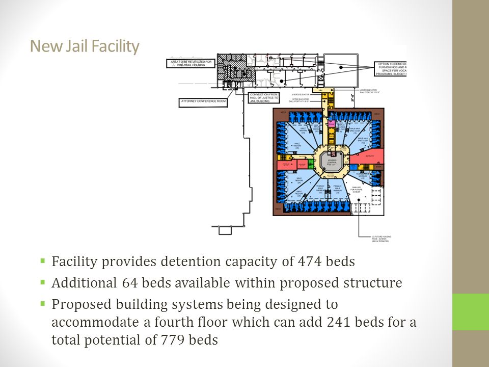New Jail Facility  Facility provides detention capacity of 474 beds  Additional 64 beds available within proposed structure  Proposed building systems being designed to accommodate a fourth floor which can add 241 beds for a total potential of 779 beds