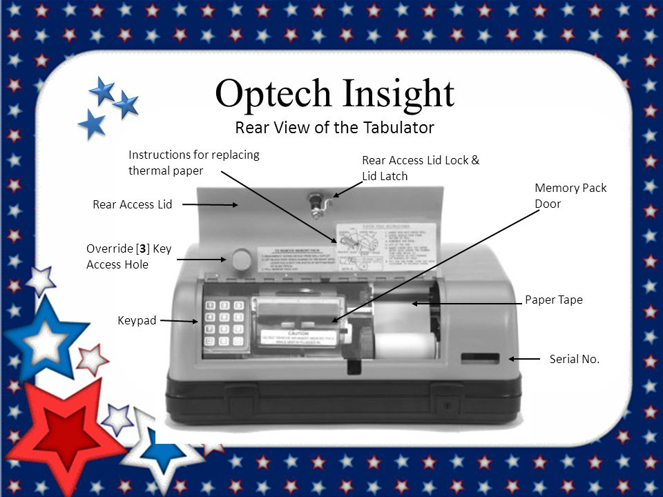 Optech Insight Refer to Election Inspectors' Guide for Optech Insight Check for Correct Precinct Tabulator, verify serial and seal numbers with Clerk's Preparation Certificate (Page 3).