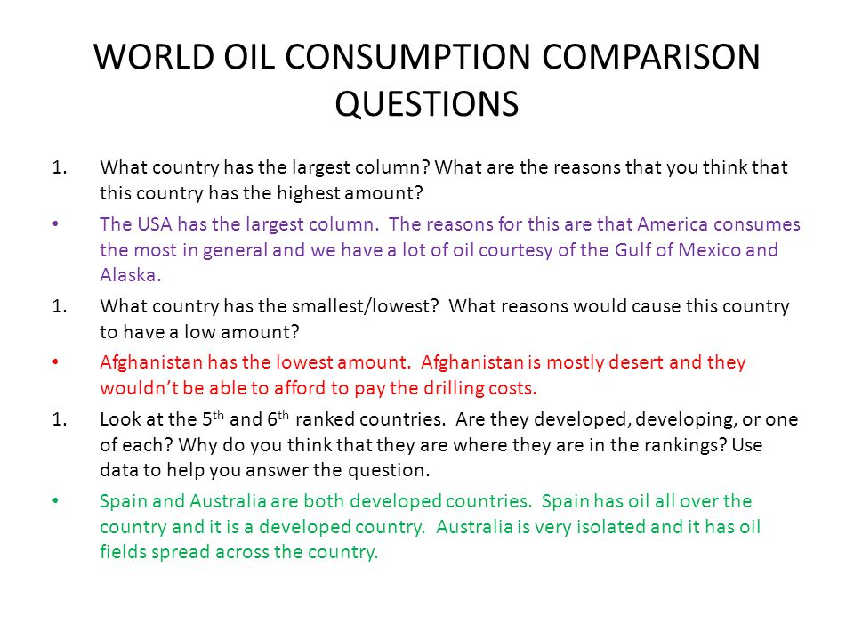 WORLD OIL CONSUMPTION COMPARISON QUESTIONS 1.What country has the largest column.