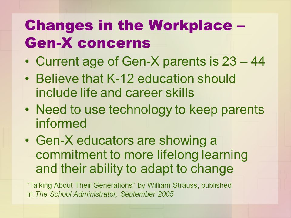 Changes in the Workplace – Gen-X concerns Current age of Gen-X parents is 23 – 44 Believe that K-12 education should include life and career skills Need to use technology to keep parents informed Gen-X educators are showing a commitment to more lifelong learning and their ability to adapt to change Talking About Their Generations by William Strauss, published in The School Administrator, September 2005