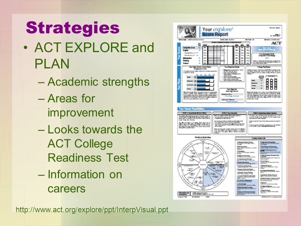 Strategies ACT EXPLORE and PLAN –Academic strengths –Areas for improvement –Looks towards the ACT College Readiness Test –Information on careers http://www.act.org/explore/ppt/InterpVisual.ppt