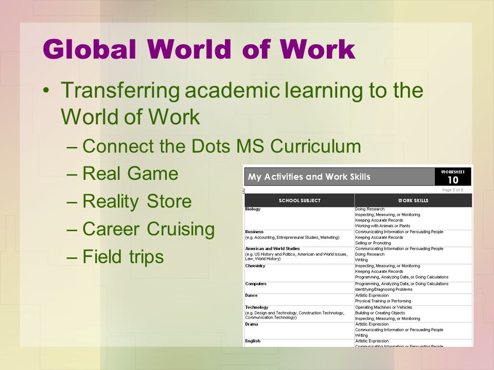 Global World of Work (Relevance) Resources –Connect the Dots MS curriculum (DVD) –The Real Game –Reality Store –Career Cruising –Careervoyages.gov –True Colors –Field trips –Classroom speakers –Oakland Schools Career Development Framework (at www.oakland.k12.mi.us/cfe)www.oakland.k12.mi.us/cfe