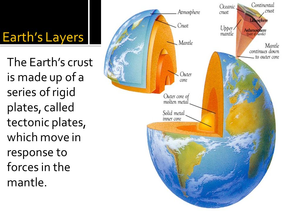 Earth's Layers The Earth's crust is made up of a series of rigid plates, called tectonic plates, which move in response to forces in the mantle.