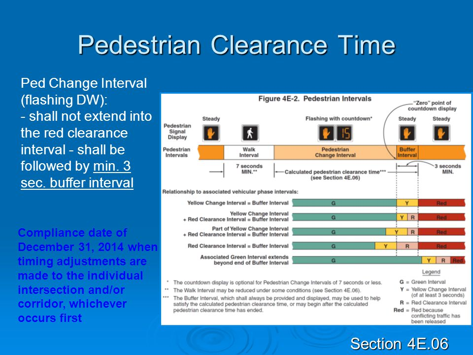 Pedestrian Clearance Time Ped Change Interval (flashing DW): - shall not extend into the red clearance interval - shall be followed by min. 3 sec. buf