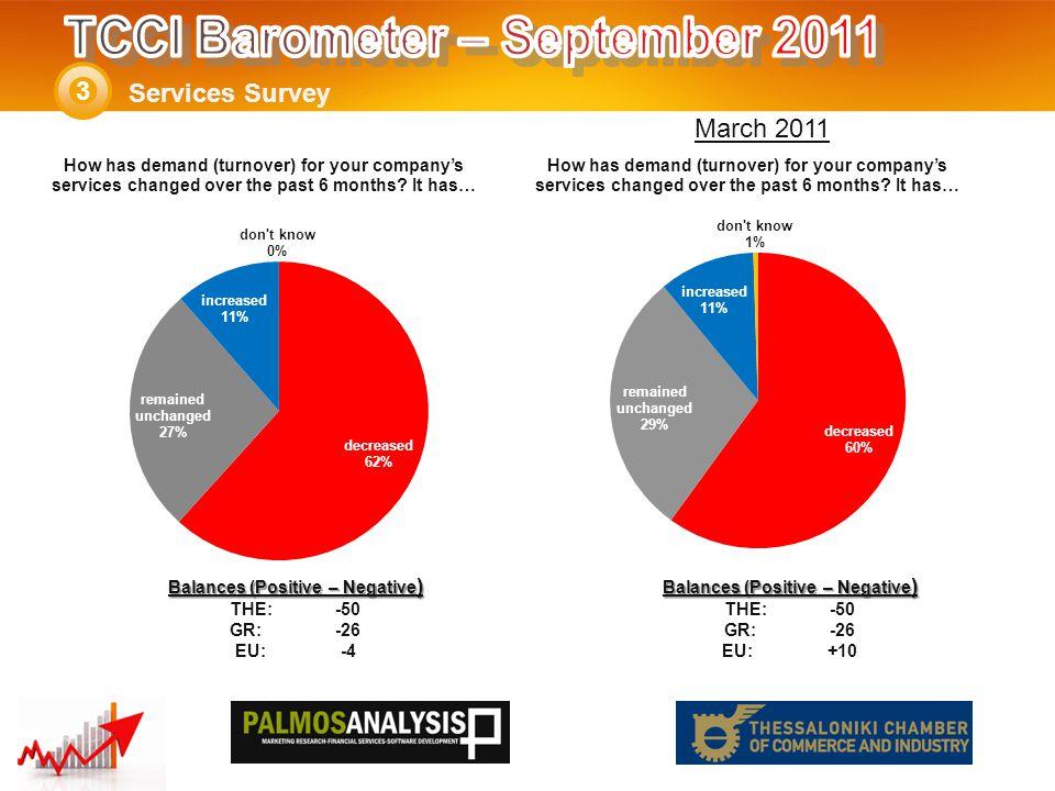 Services Survey 3 Balances (Positive – Negative ) THE: -50 GR:-26 EU:+10 Balances (Positive – Negative ) THE: -50 GR:-26 EU:-4 March 2011