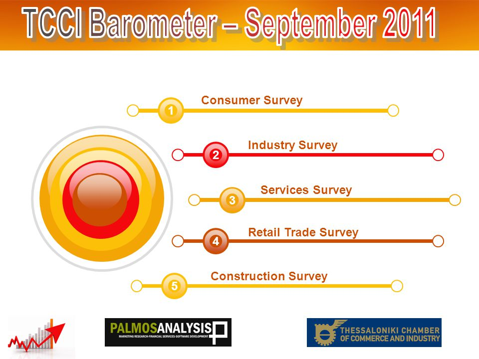 Consumer Survey Industry Survey Services Survey Retail Trade Survey 4 3 2 1 Construction Survey 5