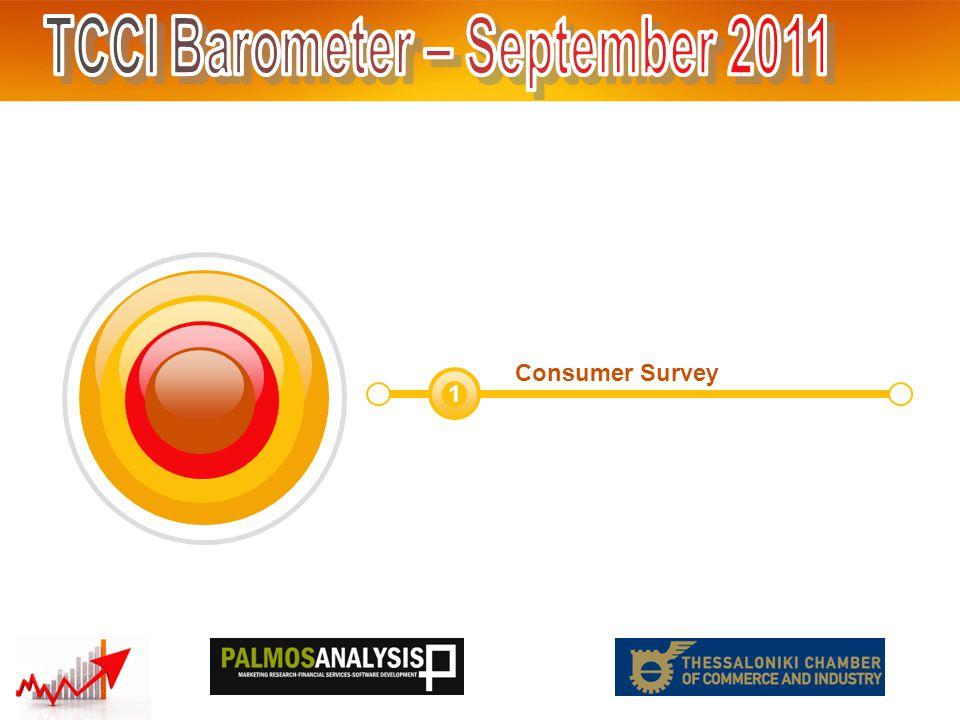 Consumer Survey 1