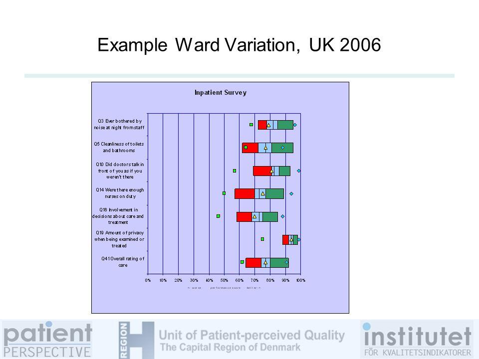 Example Ward Variation, UK 2006